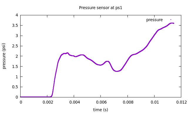 ps1-sensor-p